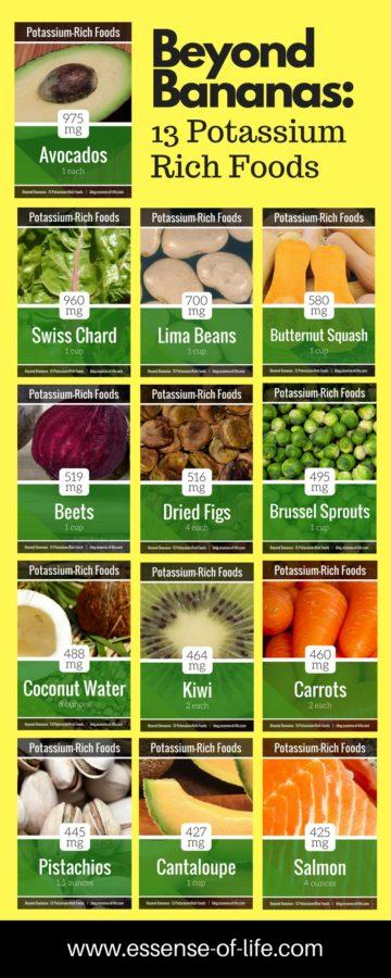 Beyond Bananas: 13 Potassium-Rich Foods ©2017 Essense of Life